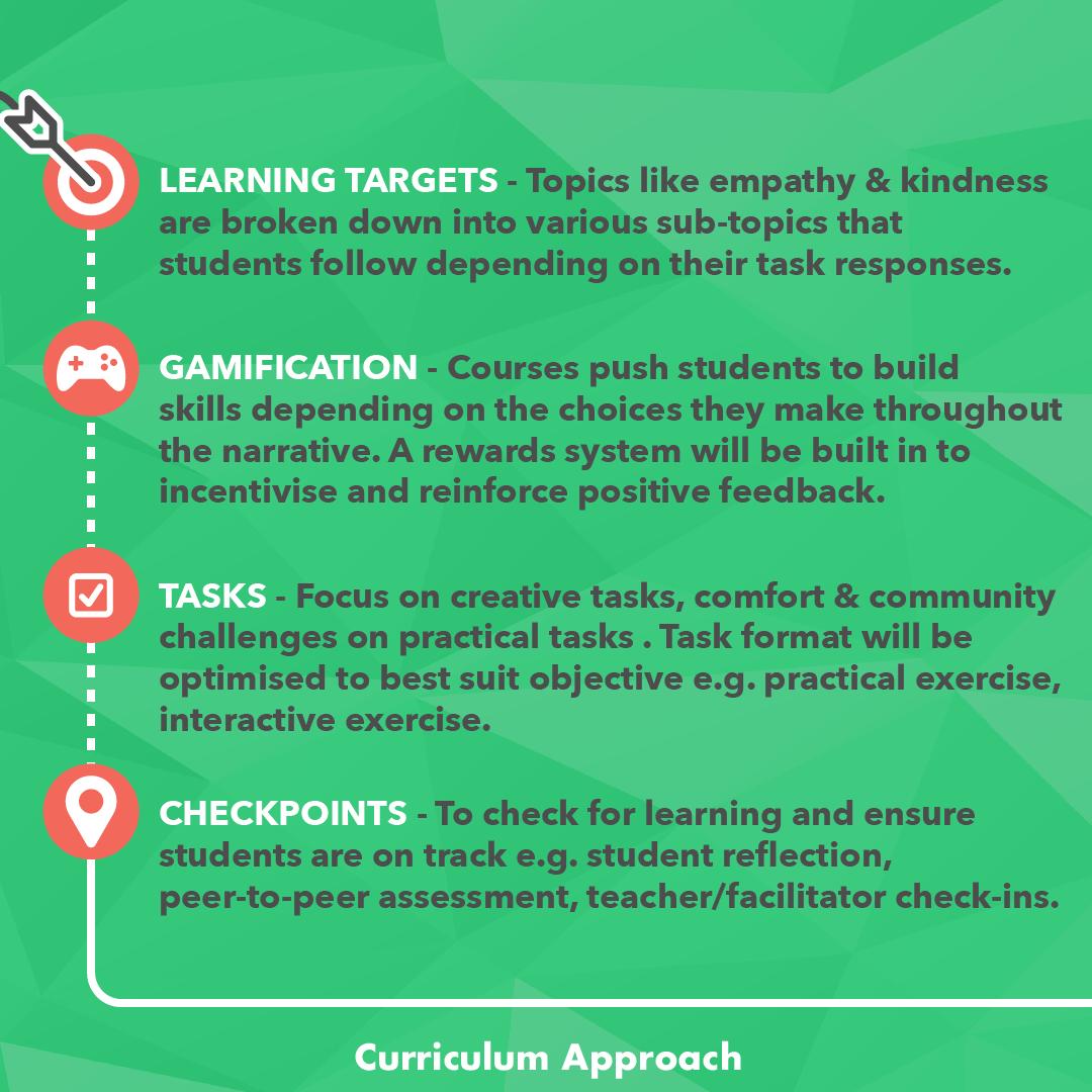 Curriculum Approach