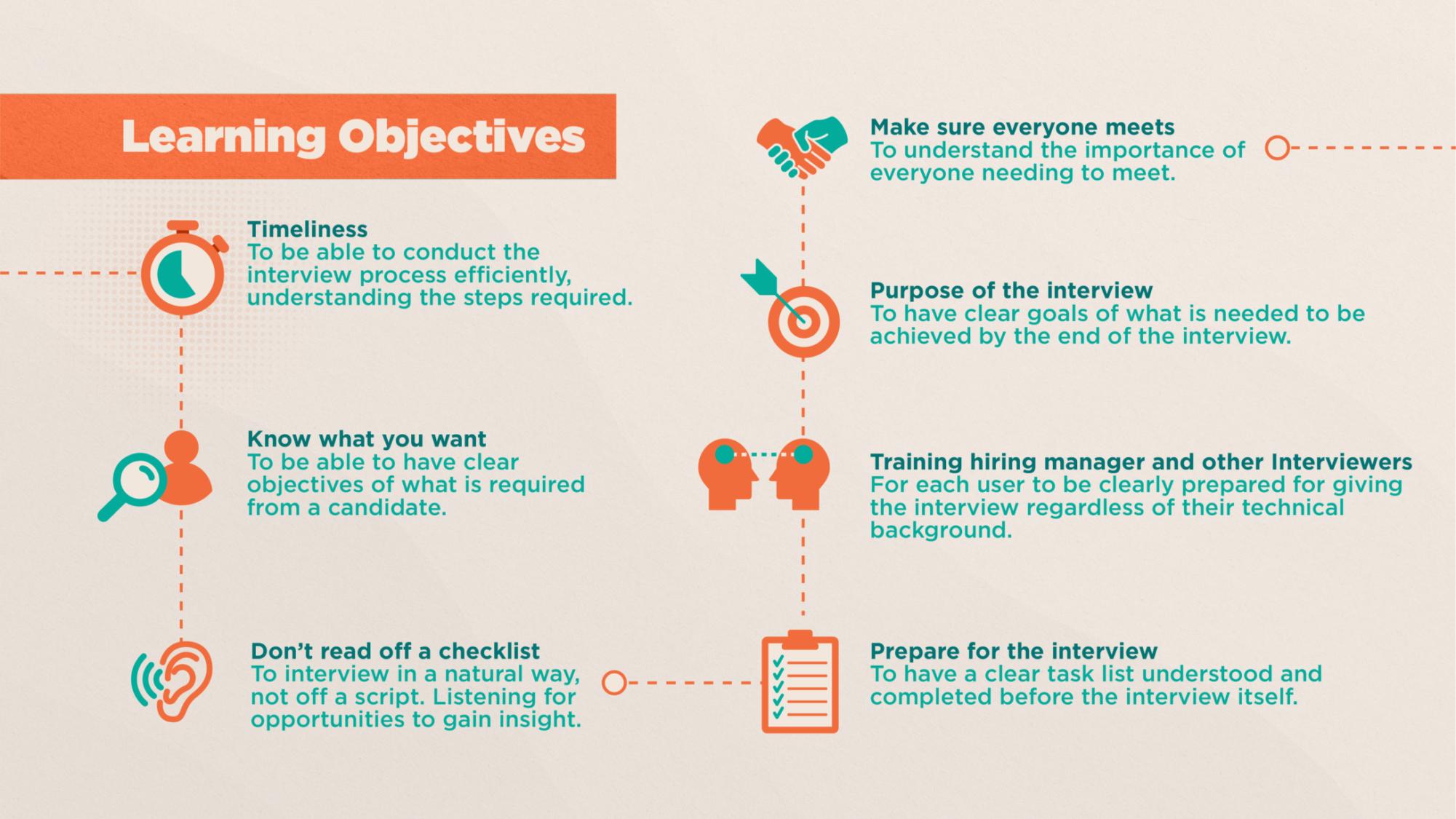 Needs Analysis 002_3_Objectives